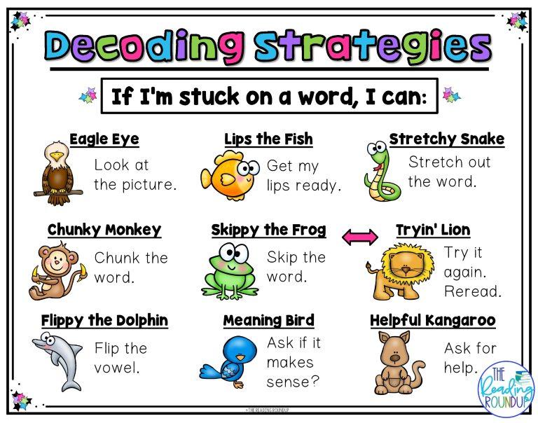 decoding strategies at reading tutoring melbourne